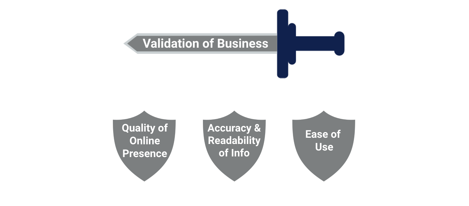 a customer's validation of your business