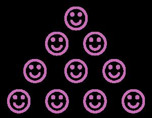 Pyramid of happy customers